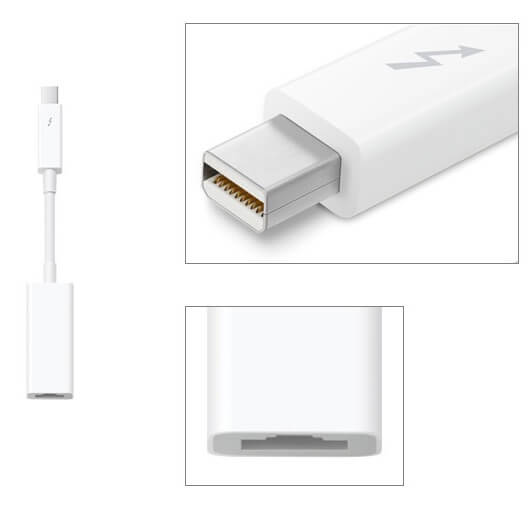 Thunderbolt 2 to Internet