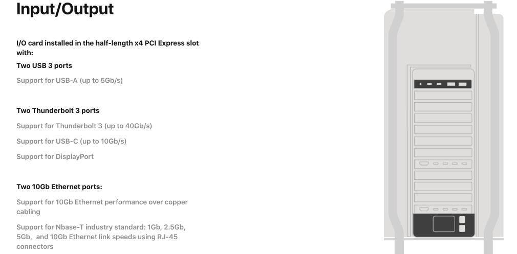 laptopvang.com mac pro 2019 - input output