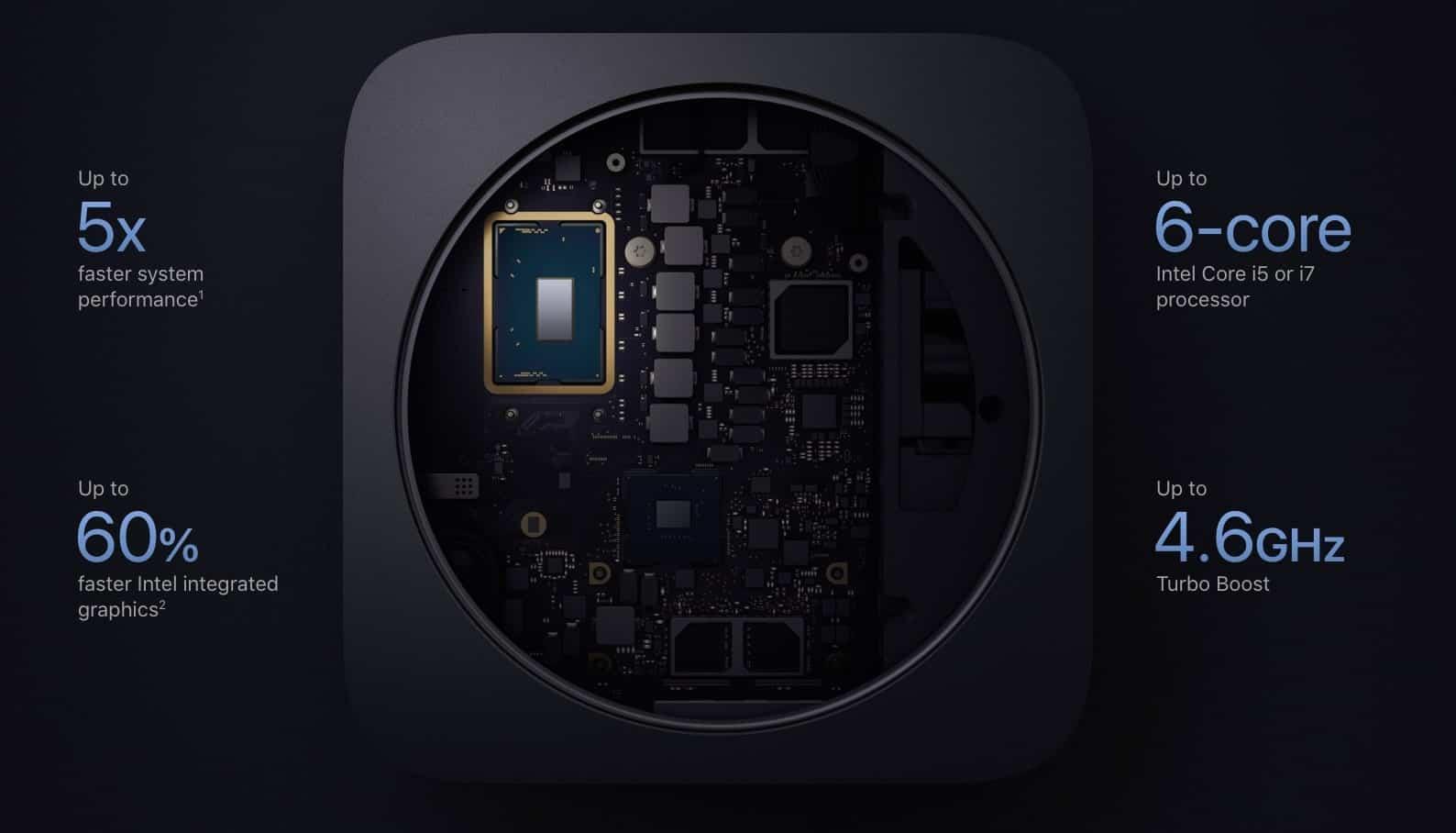 mac mini 2018 mrtr2
