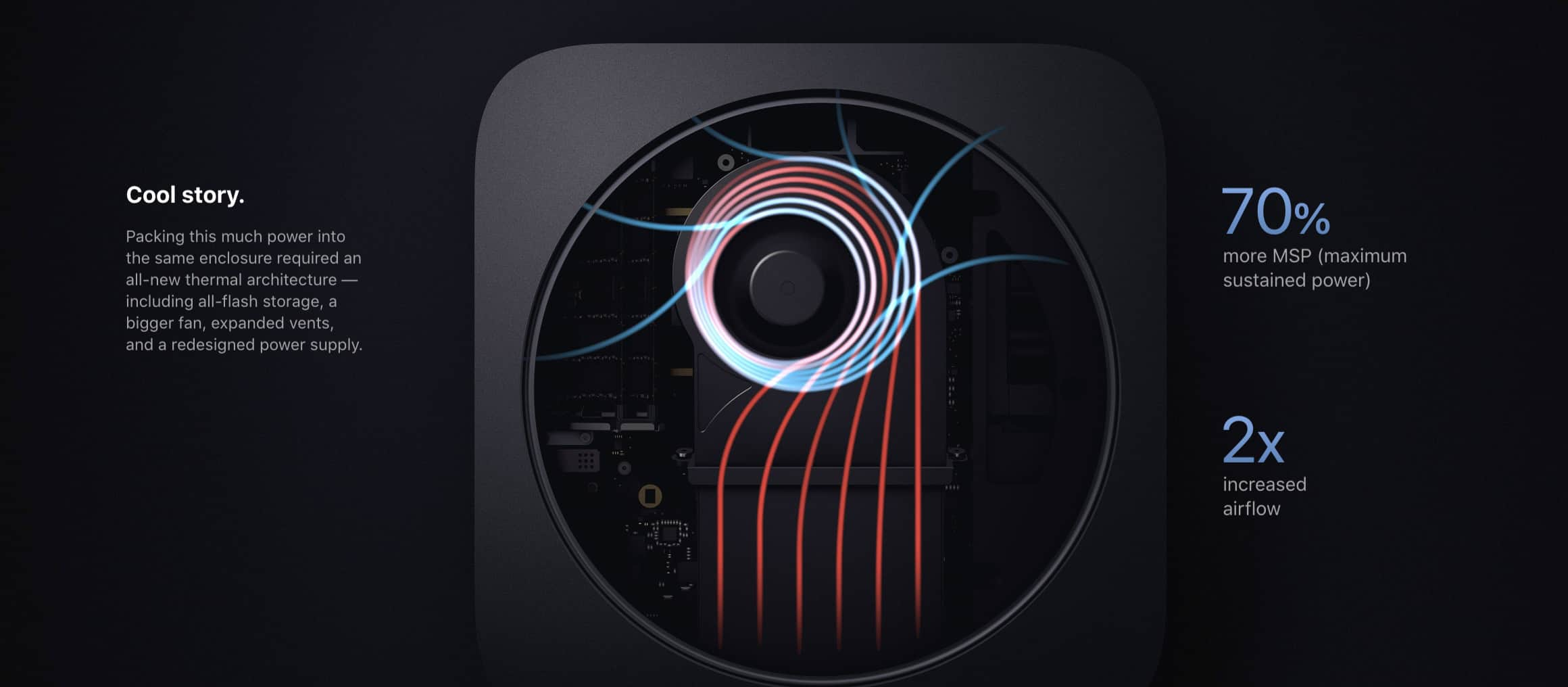 tan_nhiet_mac_mini_2020_laptopvang
