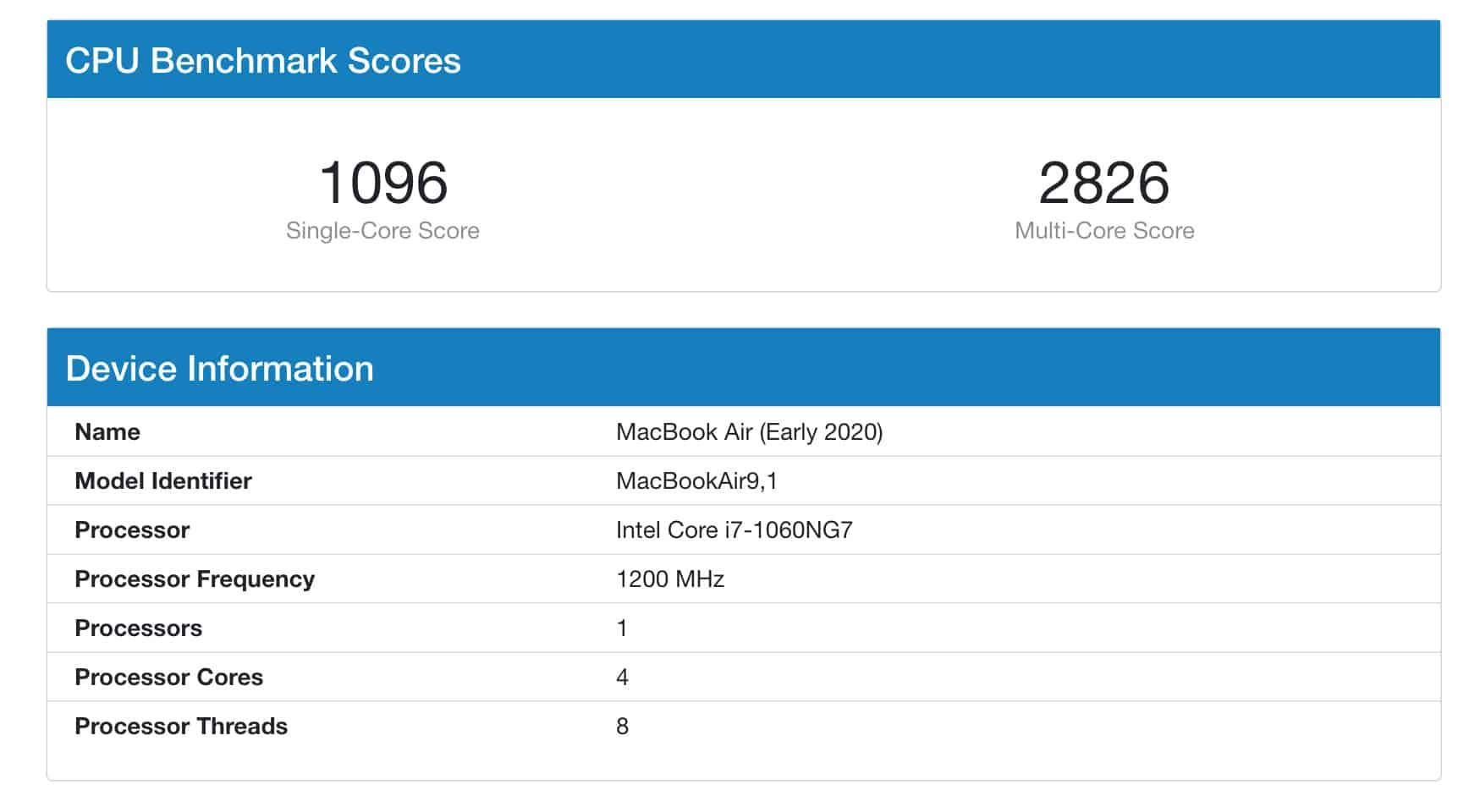 Điểm số đơn nhân và đa nhân trên MacBook Air 2020 core i7