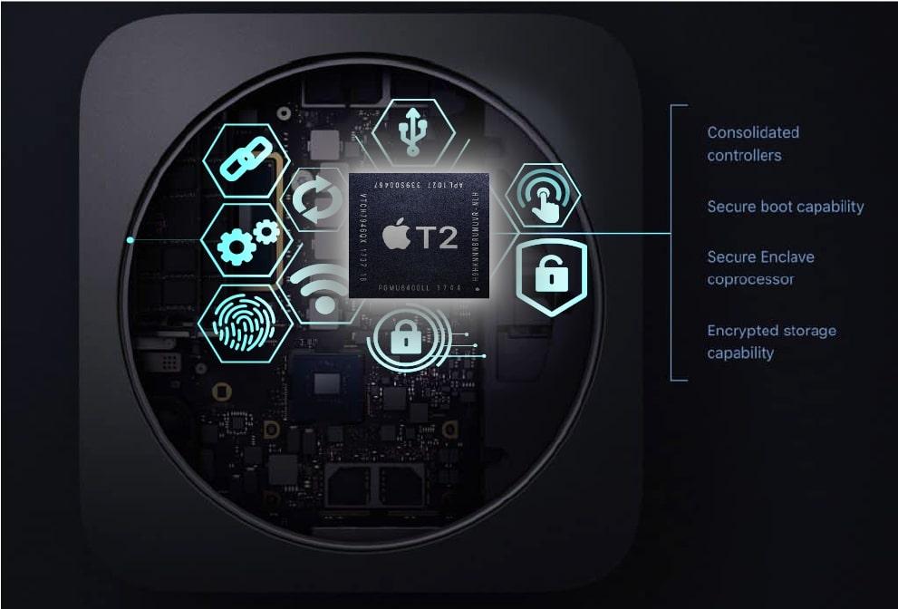 Chip T2 trên Mac mini