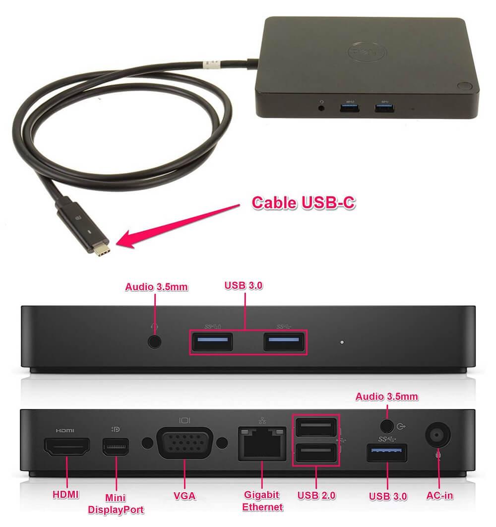 Các kết nối của Dell Dock WD15