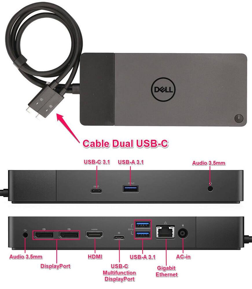 Các kết nối của Dell Dock WD19DC