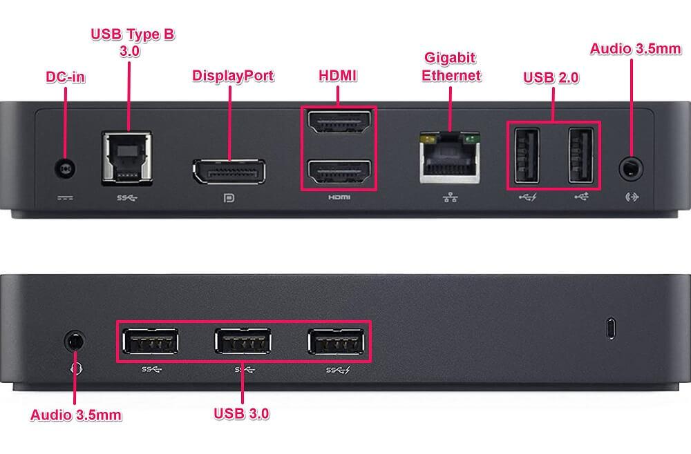 Các kết nối của Dell Docking Station D3100