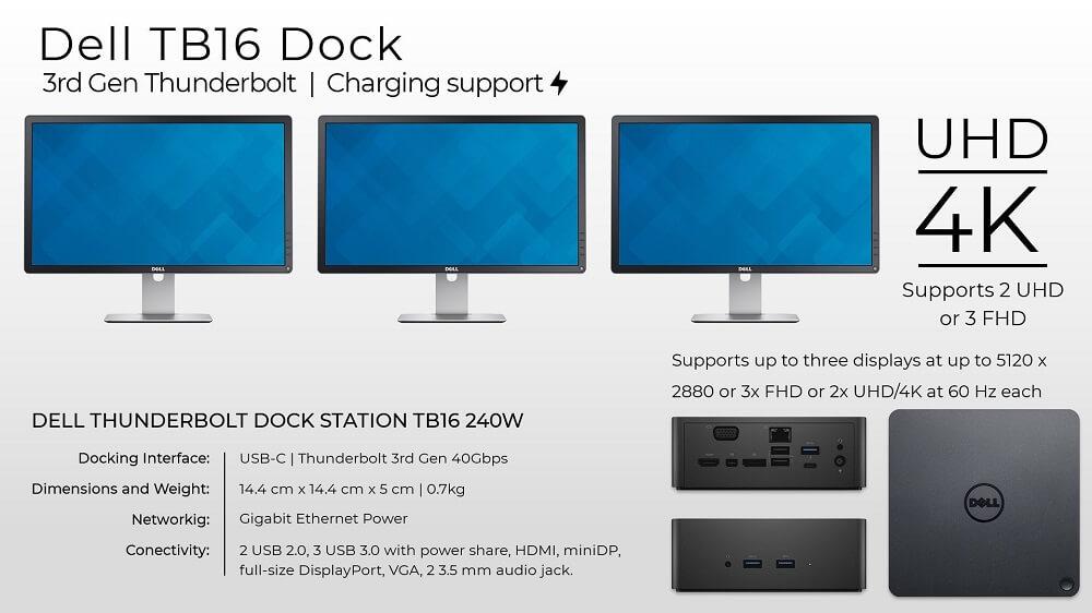 Dell TB16 Thunderbolt Dock