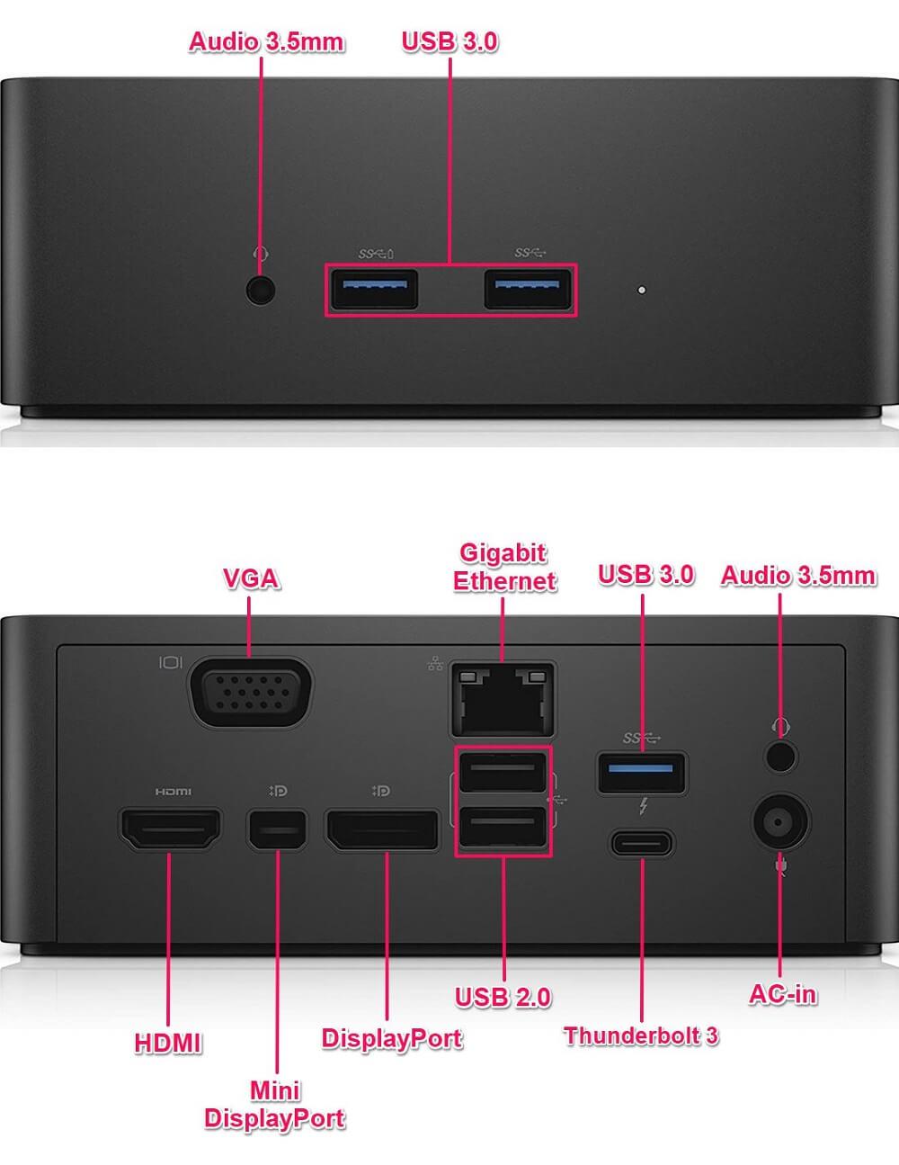 Các kết nối của Dell TB16 Thunderbolt Dock