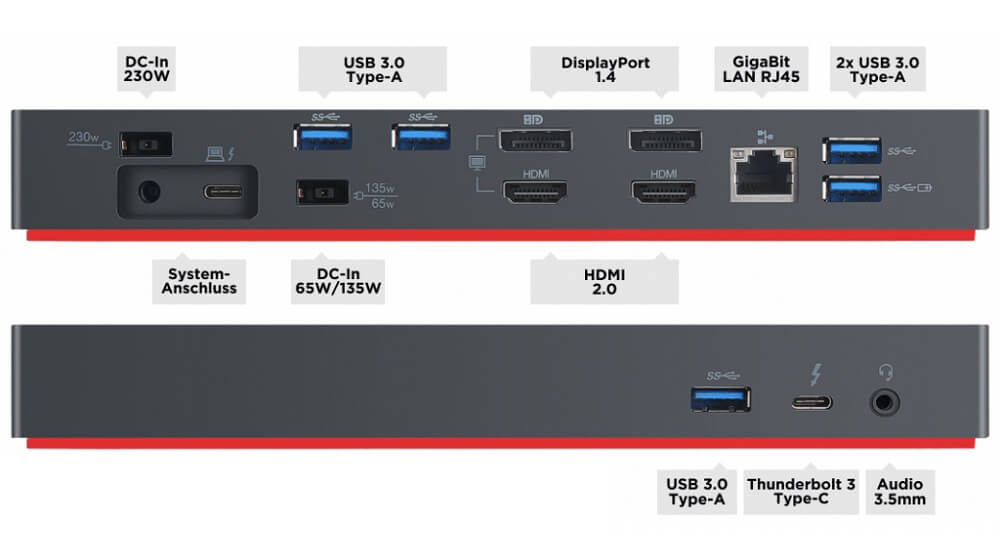 Các cổng kết nối của Lenovo ThinkPad Thunderbolt 3 Dock Gen 2