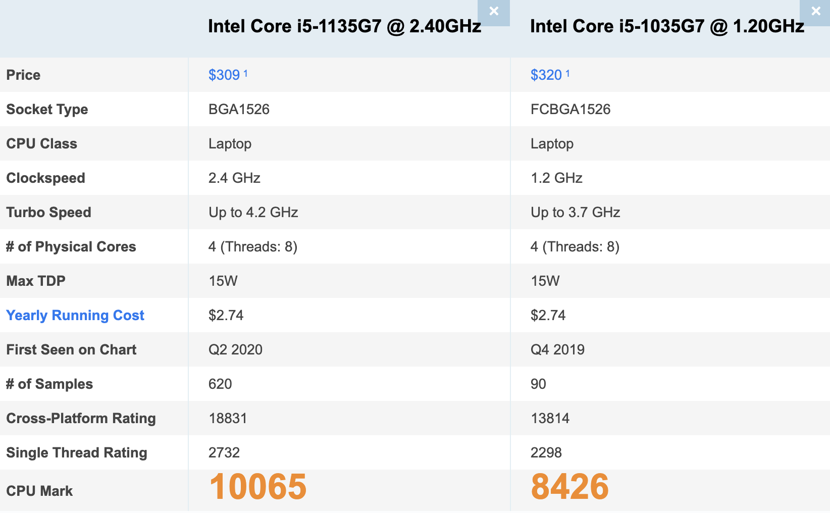 benchmark_CPU_Intel_Core_i5_surface_laptop_4_ laptopvang