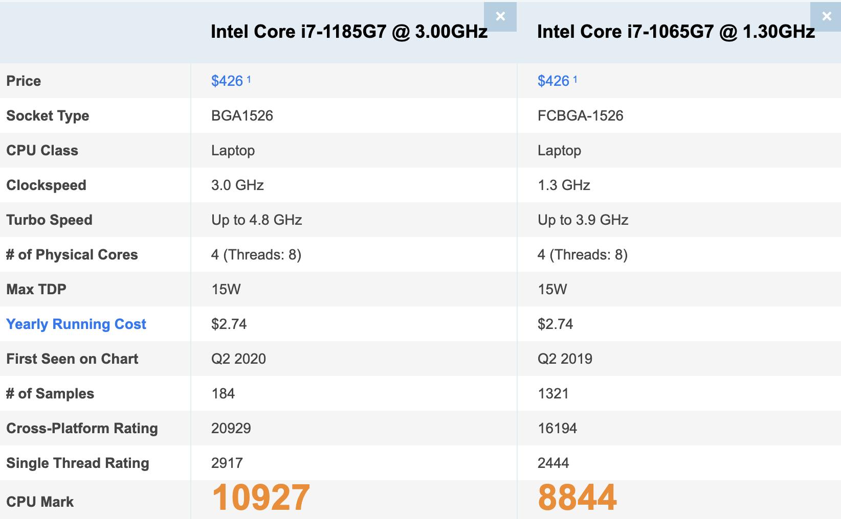 benchmark_CPU_Intel_Core_i7_surface_laptop_4_