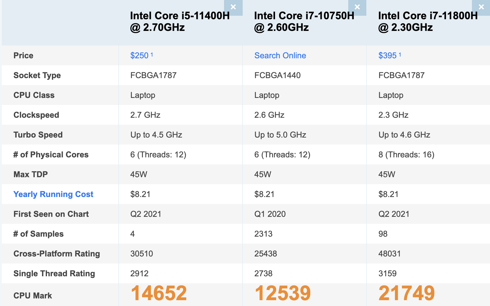 compare Intel Gen 10th vs Gen 11th