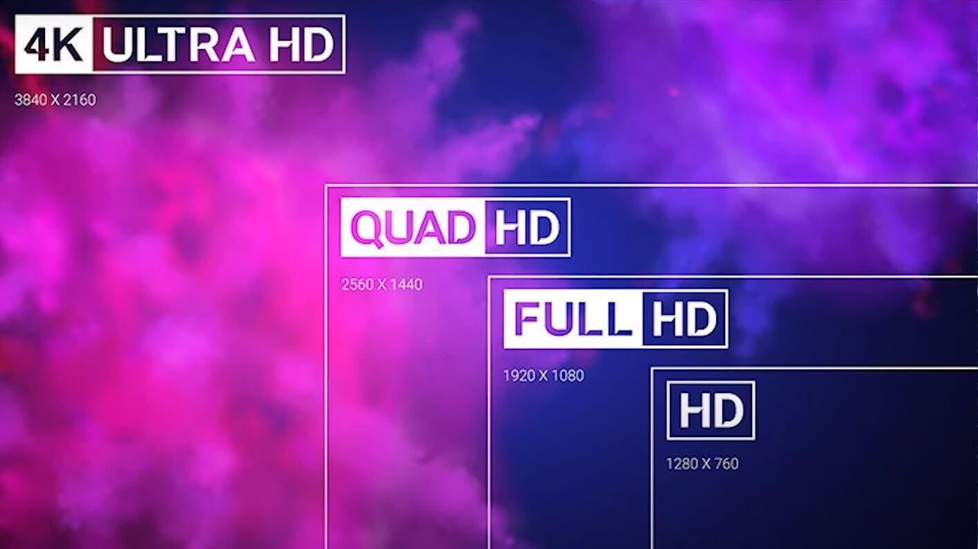 Lựa chọn kích thước và độ phân giải màn hình thích hợp