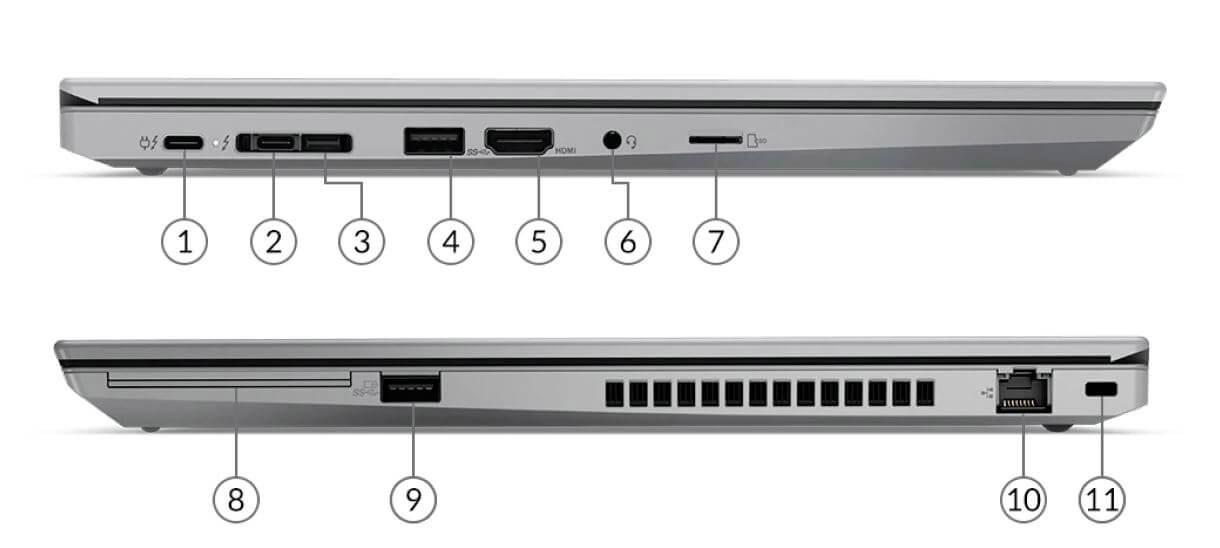 Các cổng kết nối của Lenovo ThinkPad T15 Gen 2