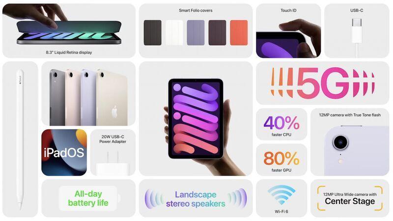 new ipad mini overview