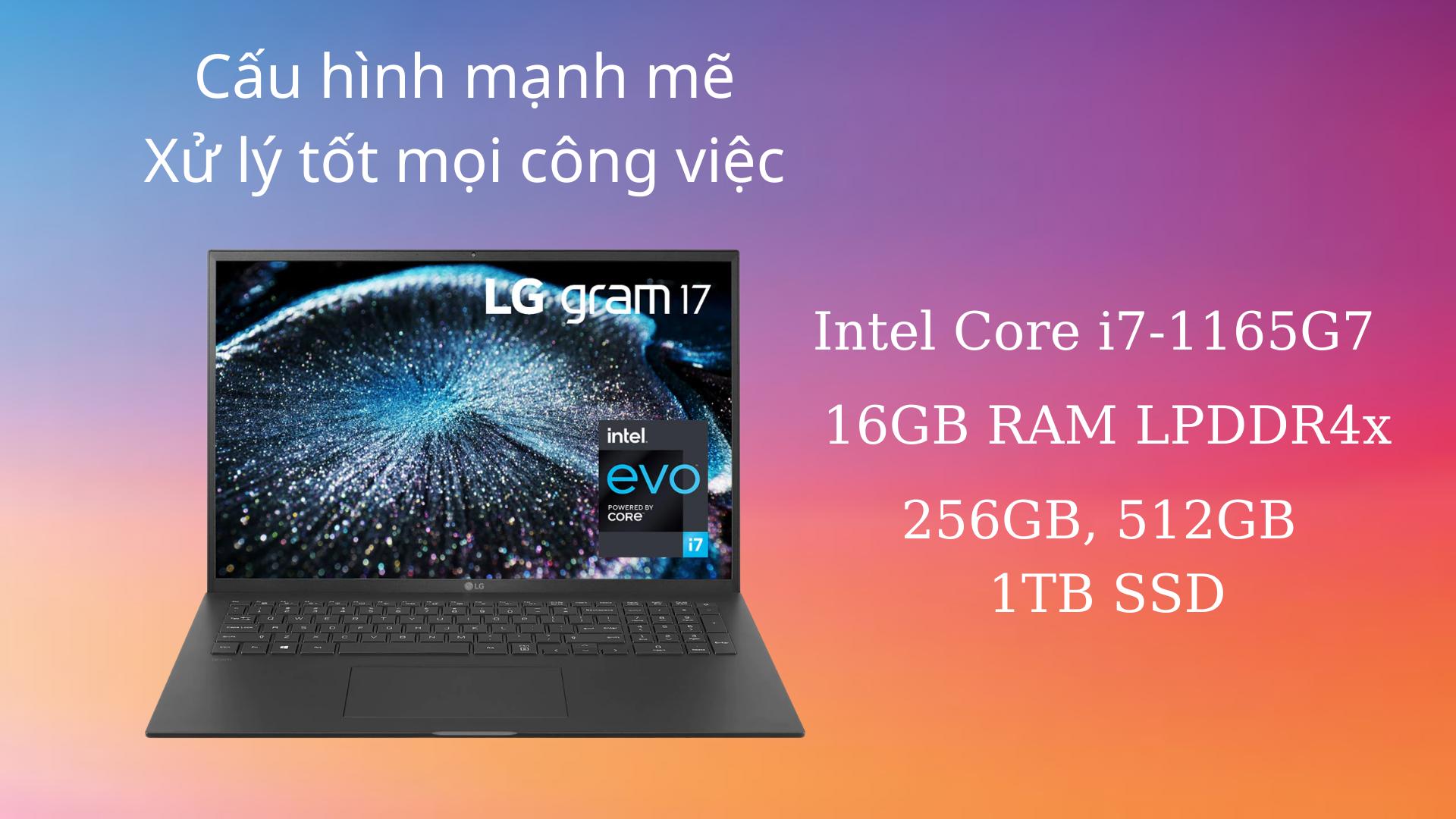LG Gram 17 2021 Performance