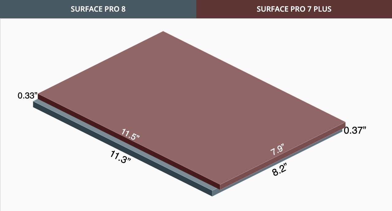 Size Comparison Surface Pro 8 vs Surface Pro 7 Plus: Pro 7